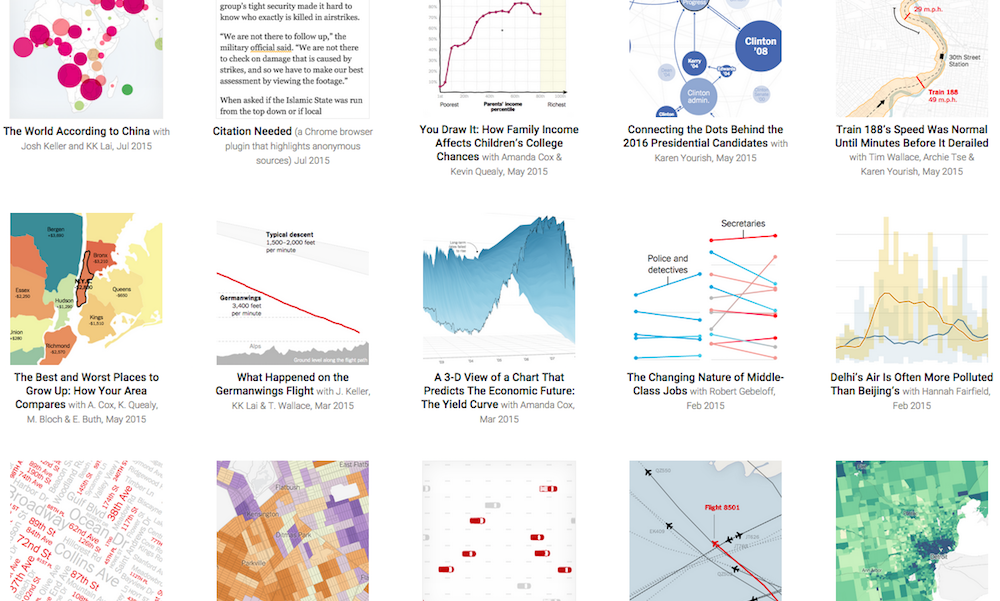 Six questions with... Gregor Aisch - Visualising Data