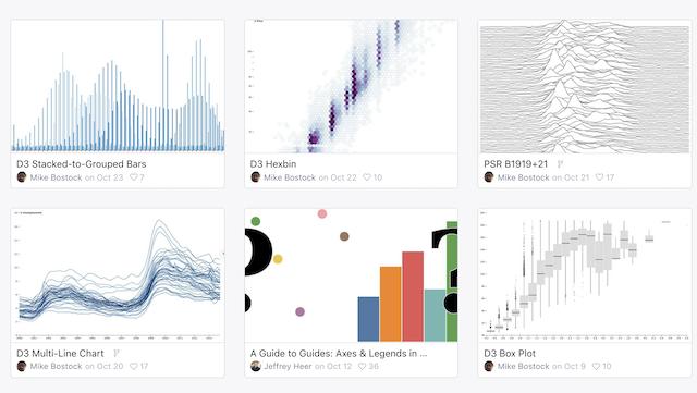 Observable - Visualising Data